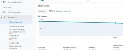 screenshot analytics.google.com 2020.03.12 11 40 00
