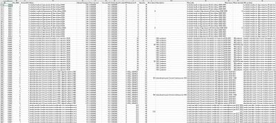 Pantalla Archivo exportado Combinaciones
