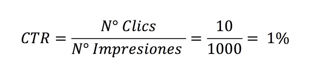 Fórmula del CTR