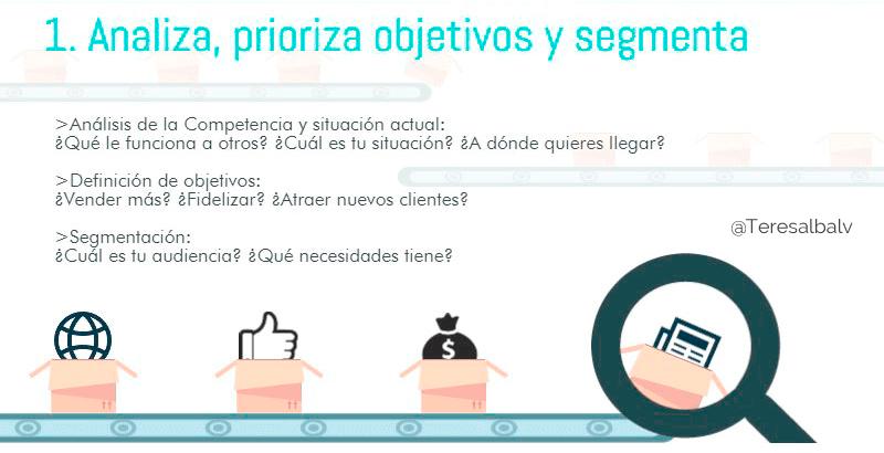 Captar suscriptores y segmentarlos en Email Marketing