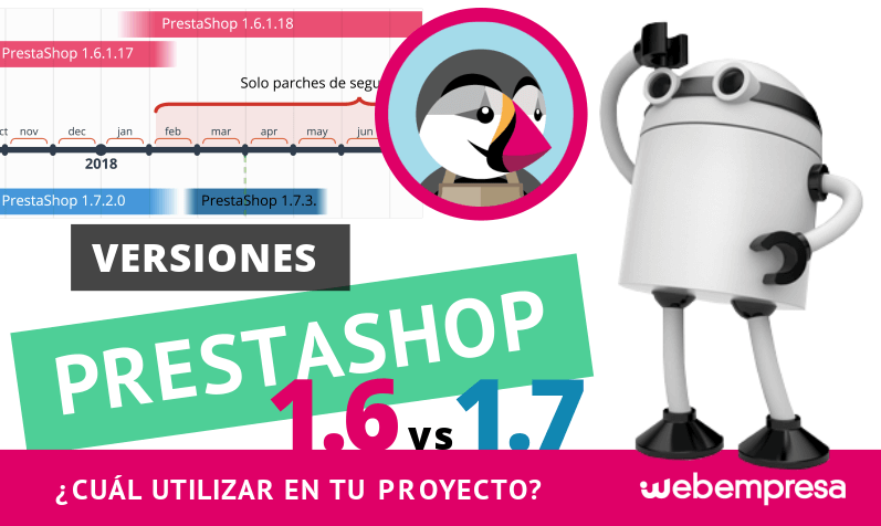 Versiones de PrestaShop