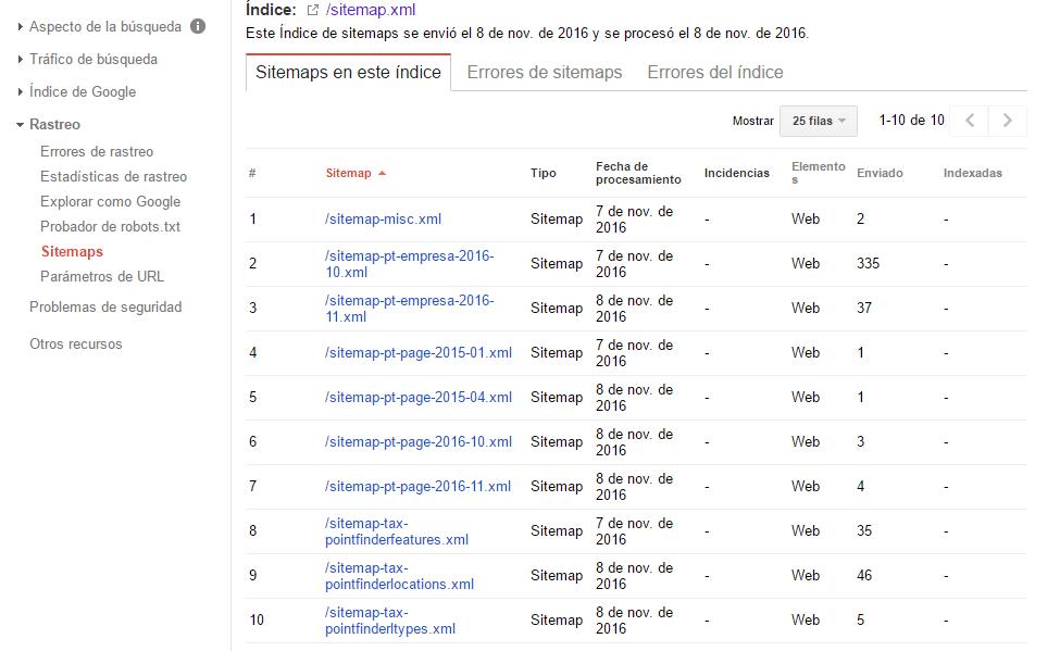 problemas con mi fichero sitemap xml