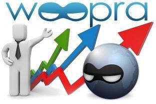 Análisis en tiempo real de sitios web con Woopra – Introducción