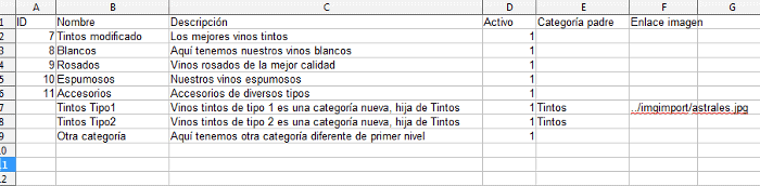 Fichero CSV para importar categorías Prestashop