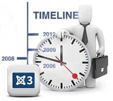 Línea de tiempo o Timeline de noticias para K2