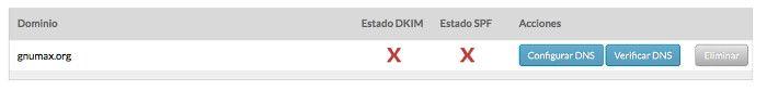 Estado de DKIM y SPF
