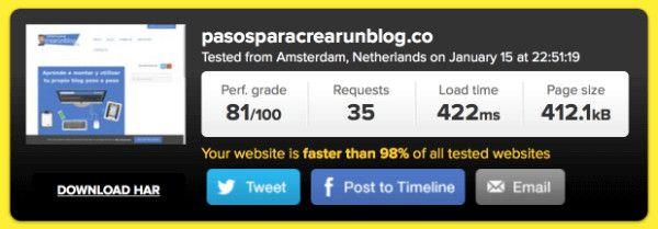 """acelerar WordPress con Pingdom Tools"