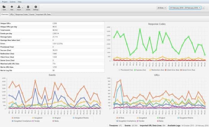Log File Analyser