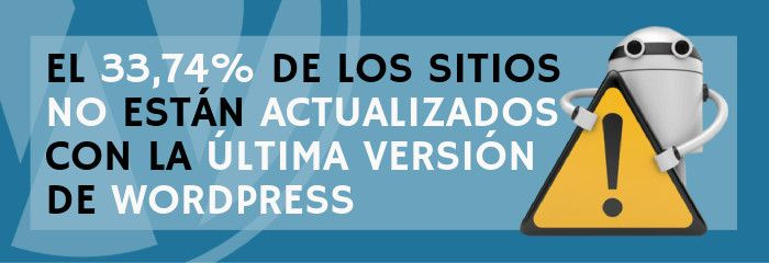 Estadisiticas de seguridad en WordPress