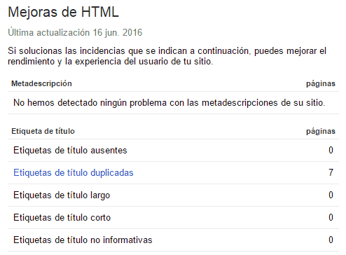 Mejoras Html en google search console