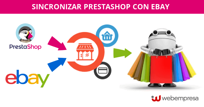 Integrar PrestaShop con Ebay de manera fácil
