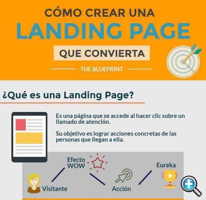 Infografía, cómo crear una Landing Page