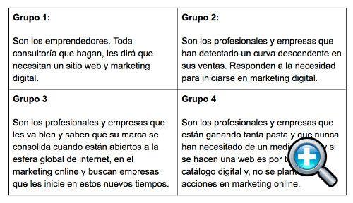 Grupos de profesionales