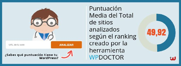Puntuación Media del Total de sitios WordPress analizados