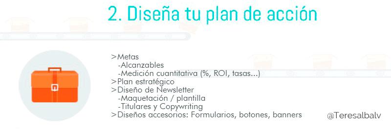 Diseñar un plan de acción