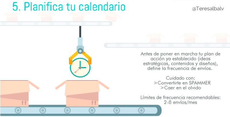 Preparar un calendario de envíos