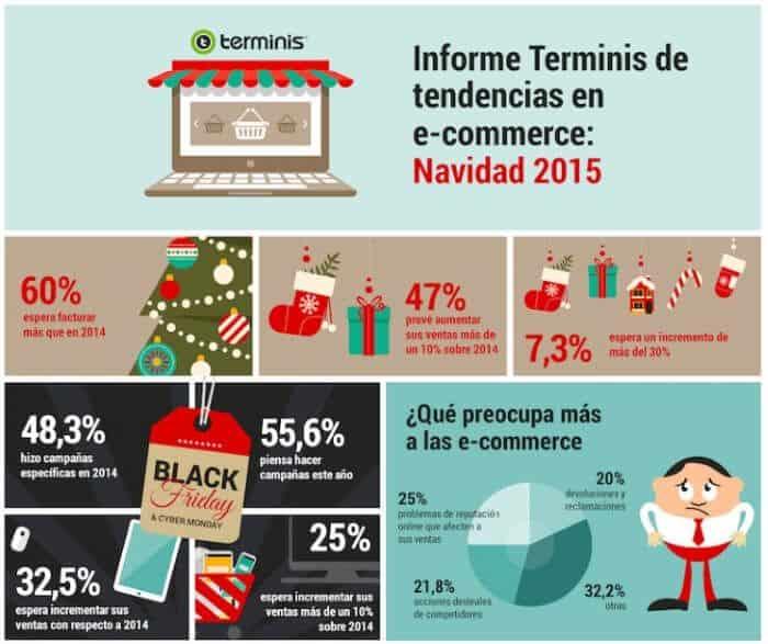 Terminis - Navidad 2015