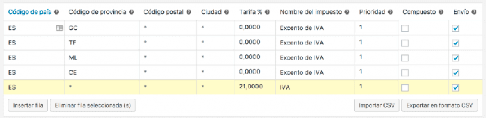 woocommerce informes impuestos exentos canarias ceuta melilla