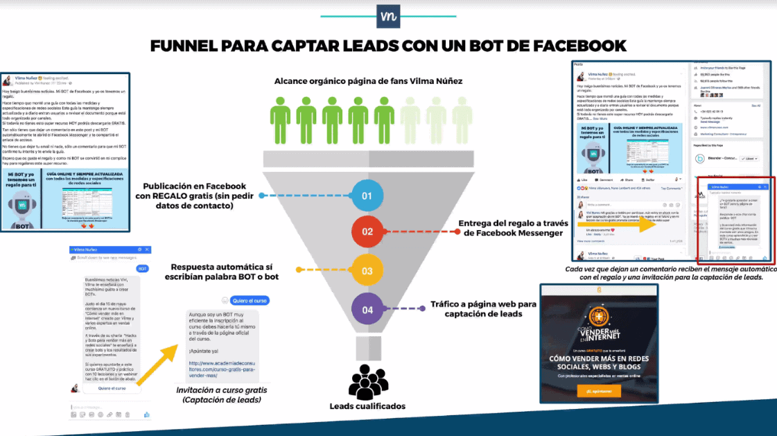 Captación de leads con chatbot de Facebook