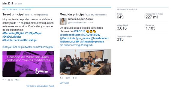 Twitter Analytics para seguimiento de hashtags