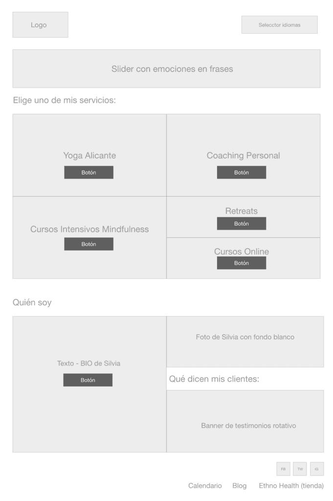 Evolución del mockup esquemático en mockup conceptual