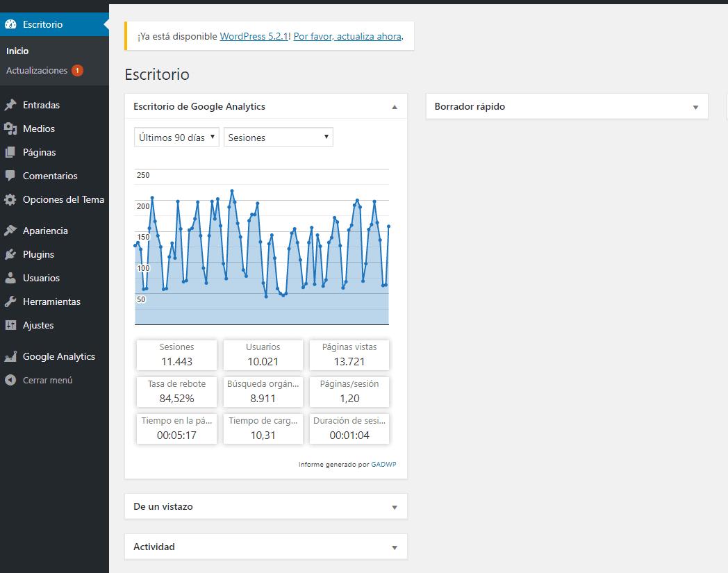 Tutorial de configuración de Google Analytics en WordPress