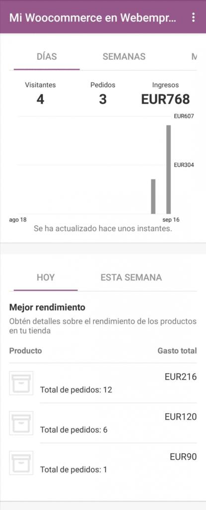 Cómo administrar WooCommerce desde tu móvil: Sección Mi Tienda, Jetpack nos muestra las venta por producto