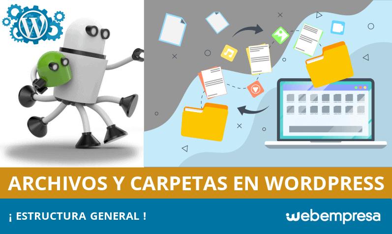 Estructura General de archivos y carpetas en WordPress