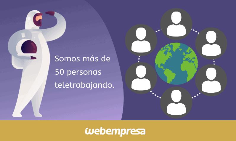 Webempresa: equipo de teletrabajo