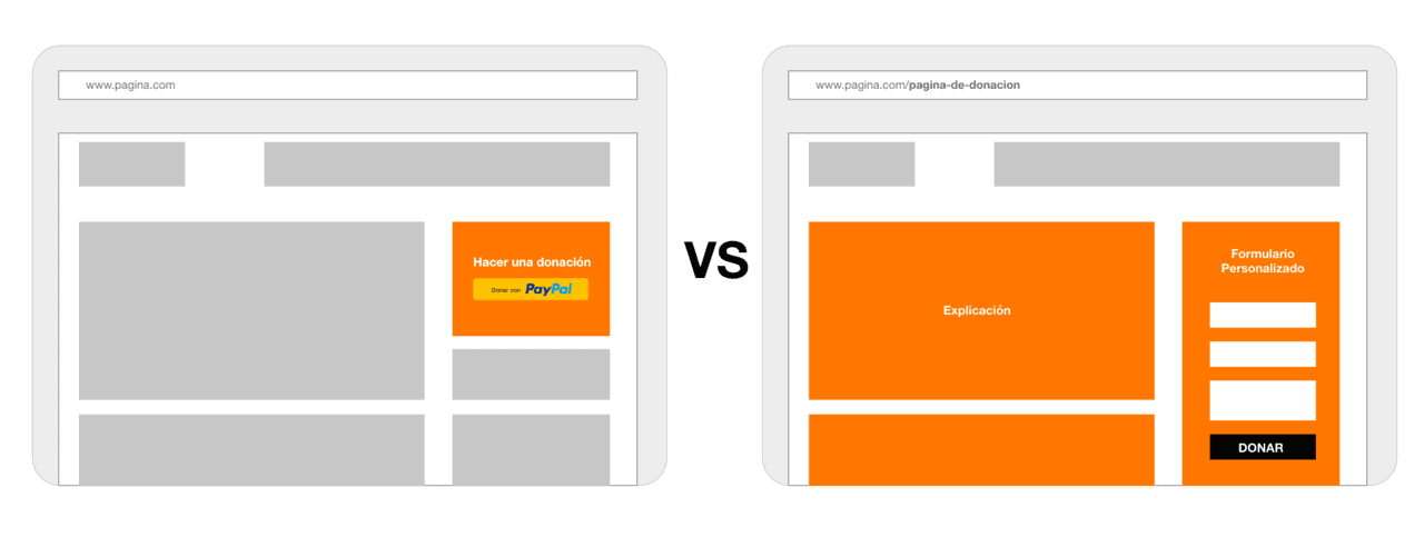 Botón de donaciones vs Página