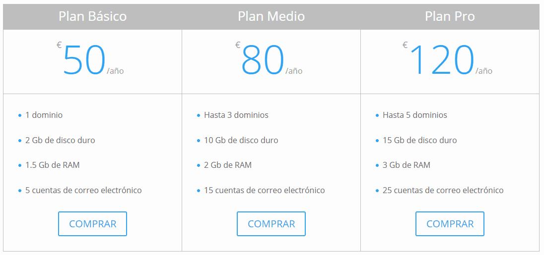 Configuración tabla de precios Visualización