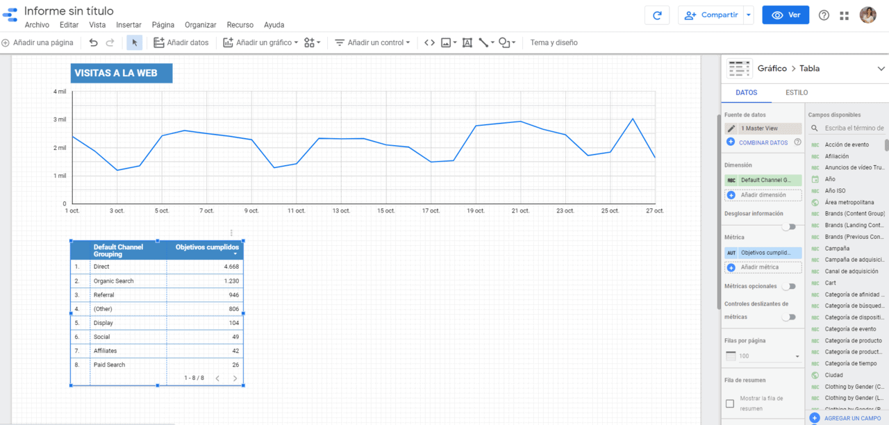 Insertar tabla Informe Google Data Estudio