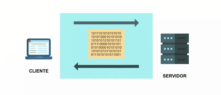 HTTP2 protocolo binario