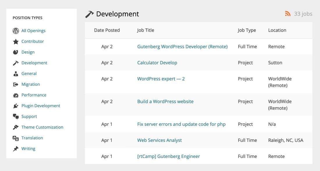 Trabajos WordPress